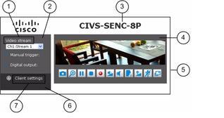 Civs-senc-4p инструкция
